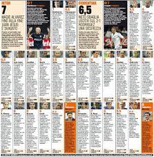 Inter-Fiorentina, voti e pagelle Gazzetta dello Sport: Cambiasso il  migliore, Alvarez e Jonathan brillanti conferme - calciomercatonews.com