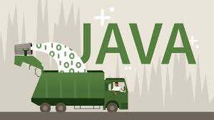 Garbage collection in Java including understanding what is garbage collection, why garbage collection, how garbage collection works in Java, force garbage collection, monitoring garbage collection and interview questions.