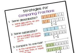 Comparing Fractions Anchor Chart Math Coachs Corner