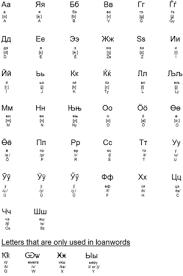 Alphabet a cyrillic alphabet russian alphabet phonetic alphabet alphabet writing russian cyrillic different alphabets learn russian cursive handwriting. Hungarian Cyrillic Alphabet Everybodywiki Bios Wiki