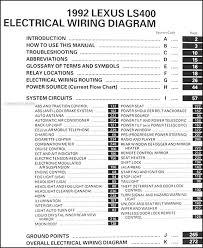 toyota echo wiring diagram facbooik com 1996 Toyota Camry Wiring Diagram 1996 toyota camry radio wiring diagram wiring diagram 1996 toyota camry wiring diagram pdf
