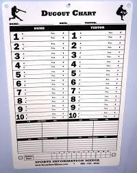 Baseball Lineup And Position Chart Ballcharts Baseball Reusable Dugout Chart