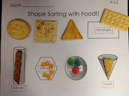 'Have Your Shapes and Eat Them Too!