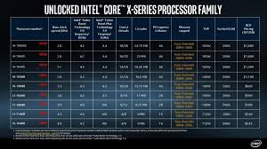 Intel Processor Comparison Chart Wiki Intel Core I9 Price Release Date Specs Features And Faqs