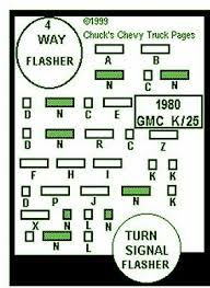 1979 chevy scottsdale 10 fuse box wiring diagram world