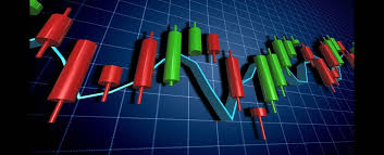 What Do Candlestick Charts Show Candlestick Charts Are Financial Charts Describing Price