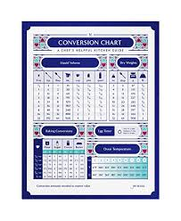 Liquid Measurement Conversion Chart Jot Mark Chefs Conversion Chart Magnet Handy Reference Of Measurement Volume Weight And Temperature For Baking And Cooking
