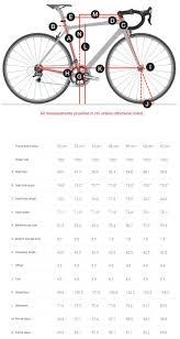 Trek Frame Size Chart Trek Domane Al 4 2019 Road Bike