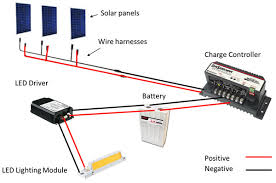 for real brilliance build your own solar led > engineering com step 1 make your wiring connections from the solar lighting system they don t come the right connection to your charge controller