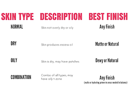 How To Choose The Best Foundation Match Skin Tone Skin Type