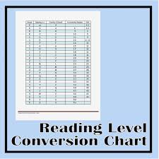 Guided Reading Lexile Correlation Chart 38 Conclusive Rigby Guided Reading Level Chart