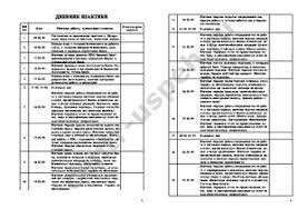 Образец дневника по производственной практике фармацевта  Заполняем студентам дневники отчету практике Читать работу теме образец отчета практике для юристов Дневник является основным документом учета