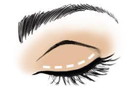 eyes people free makeup drawing easy mugeek vidalondon