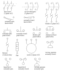 ac wiring diagram symbols efcaviation com electrical wiring symbols at Electrical Wiring Schematic Symbols