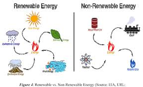 renewable resources examples for youworld of examples world of posted by p d yates at 2 49 pm 0comments o92ib3sr