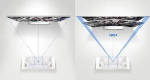 samsung mu6300. curved panel vs flat samsung mu6300