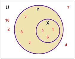 Disjoint Venn Diagram Example Union Of Sets Math Goodies