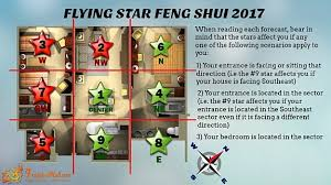 feng shui office direction. 2017 Flying Star Chart Superimposed Onto Floor Plan Feng Shui Office Direction