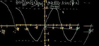 how to graph trigonometric functions