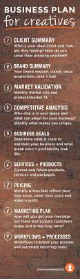 17 best ideas about professional goals career goals business plan infographic for creatives to validate your ideas and establish concrete goals so you have