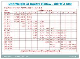 Hollow Bar Size Chart 20 Steel U Channel Sizes Chart Chart Channel U Sizes Steel