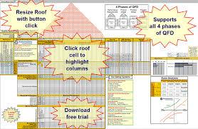 Bowling Chart Template Hoshin Bowling Chart Hoshin Kanri