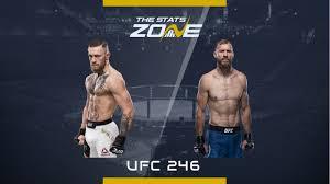 MMA Preview – Conor McGregor vs Donald Cerrone at UFC 246 ...