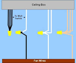 ceiling wiring diagram circuit learning ceiling wiring diagram