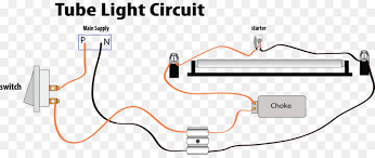 wiring of fluorescent lamp wiring diagram show wiring diagram fluorescent lamp circuit diagram choke electrical internal wiring of a fluorescent lamp wiring diagram