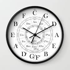circle of fifths wall clock wall clock
