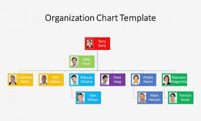 Free Organizational Chart Template Free Downloadable Organizational Chart Template