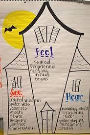 descriptive essay topics for high school students literature essay descriptive writing for high school hammurabi essaydescriptive writing elementary school middle school high school