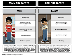 foils in the kite runner amir vs hassan storyboard