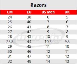 Fila Skates Size Chart Razors Skates Size Chart