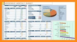 Personal Finance Excel 12 13 Personal Finances Excel Template Lascazuelasphilly Com