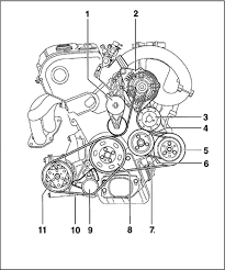 1 8 t engine diagram luxury modyfikacje 1 8t diagram tutorial 1 8 t engine diagram fresh how do i tighten water pump belt on a 1999 vw