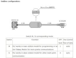 rs485 wiring solidfonts rs485 rj45 wiring diagram images