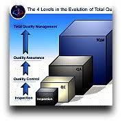 define total quality management total quality management training