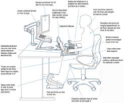 ergonomic desk setup diagram fabulous ergonomic