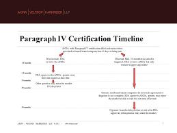 Axinn Veltrop Harkrider Llp 2007 The Piv Notice Letter