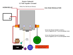ford solenoid wiring diagram ford wiring diagrams for diy car replace ignition switch with push button at How To Wire A Starter Switch Diagram