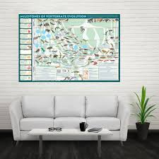 Dropshipping Charts Us 9 8 Best Images Of Dinosaur Classification Chart Art Canvas Poster Prints Home Wall Decor Painting Dropshipping In Painting Calligraphy From