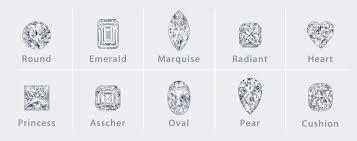 Understanding Diamonds The Cambridge Collection Diamond