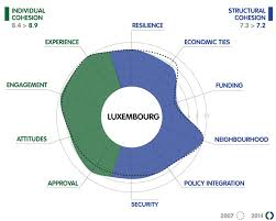 luxembourg vs  spain economic analysis and comparison best essays    spain economic analysis and comparison best essays