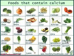 Non Dairy Calcium Rich Foods Chart Calcium Food Sources Vegetarian List In 2019 Calcium