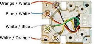 wiring diagram phone jack wiring image wiring diagram similiar telephone wall jack wiring diagram keywords on wiring diagram phone jack