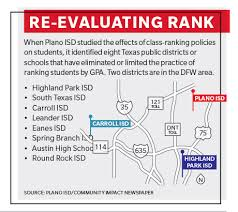 Plano Gpa Chart With College Admissions In Mind Plano Isd Continues To Mull