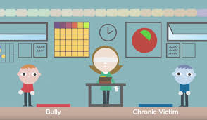 makea how to make a bully from scratch conscious discipline