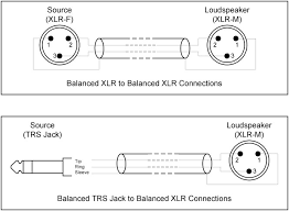 xlr to trs wiring diagram wiring diagram xlr to trs wiring solidfonts