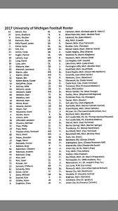 Michigan Football Depth Chart